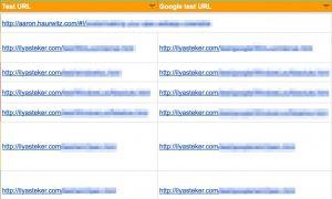 URL list google js seo